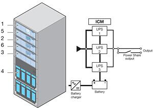 https://www.socomec-ups.ru/webdav/site/Socomec/shared/UPS/modulys/mod_074_2_a.jpg