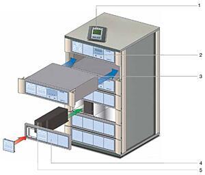 http://www.socomec-ups.ru/webdav/site/Socomec/shared/UPS/modulys/modulys-schema.jpg